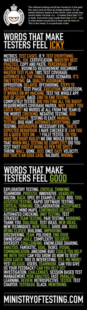 MoT-Icky-Good-Infographic