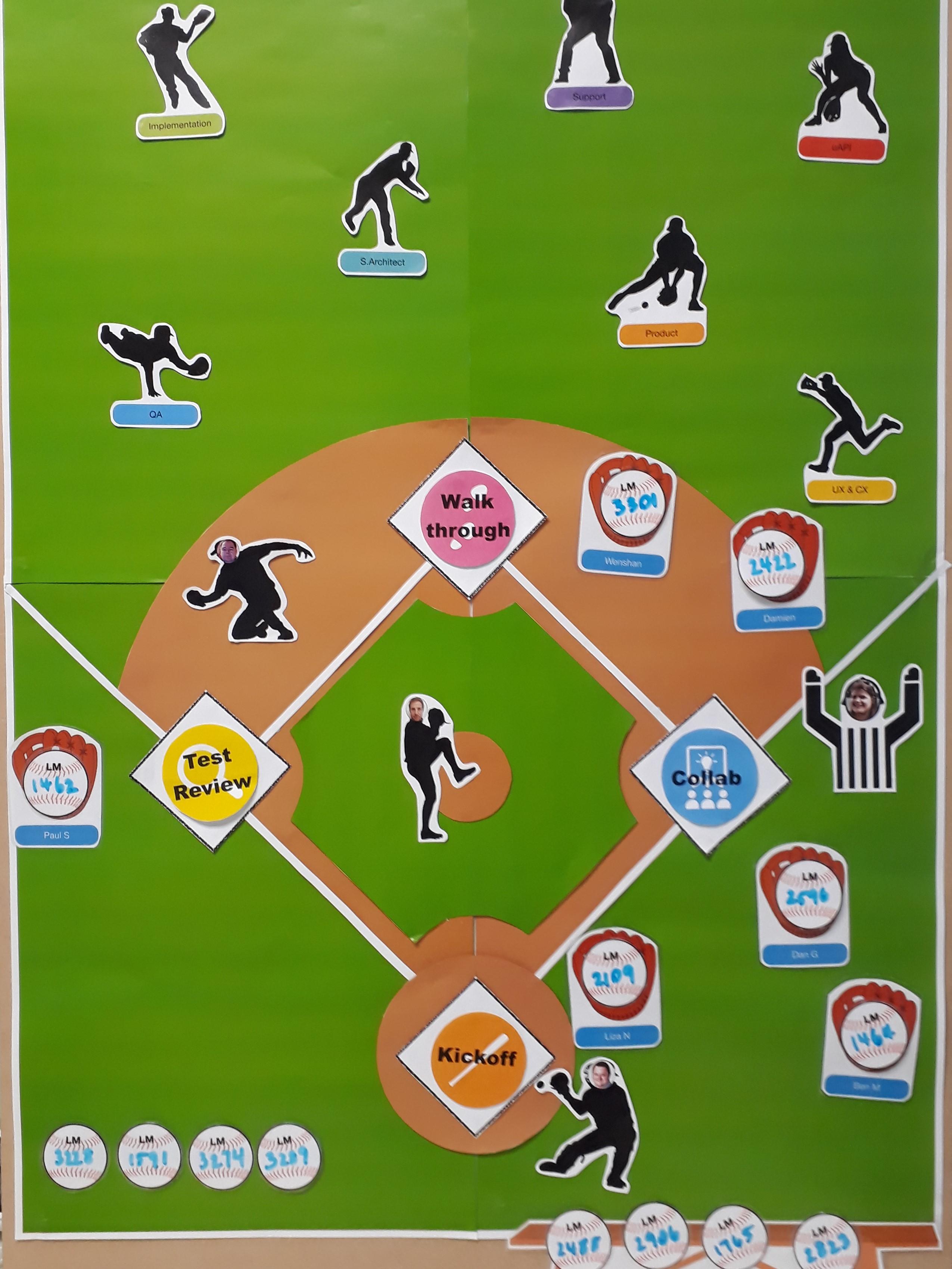 baseball_board_blog
